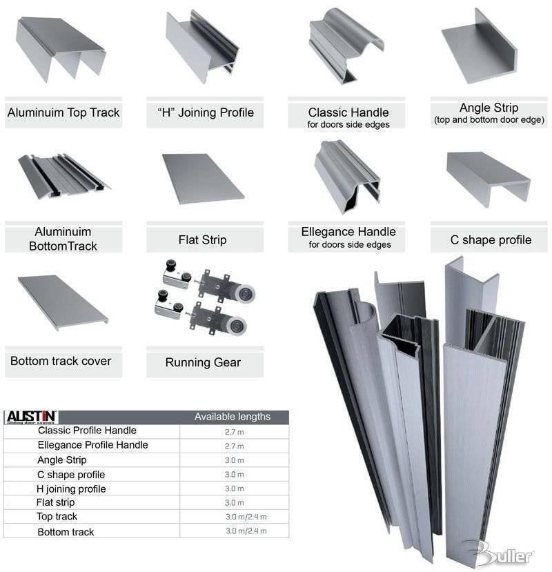 Sliding screen door kit - Austin Sliding Door Gear Wardrobe Track Kit